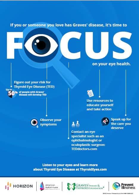 FOCUS on Thyroid Eye Disease